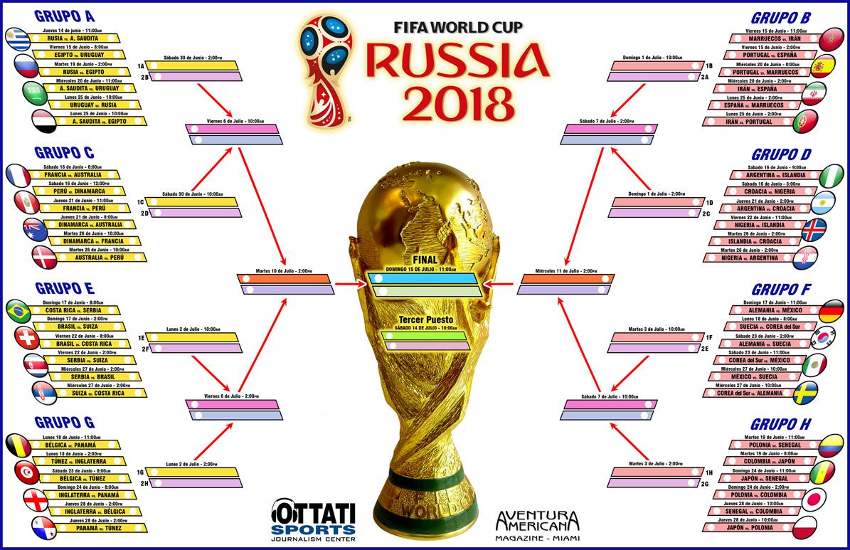 Fixture MUNDIAL-